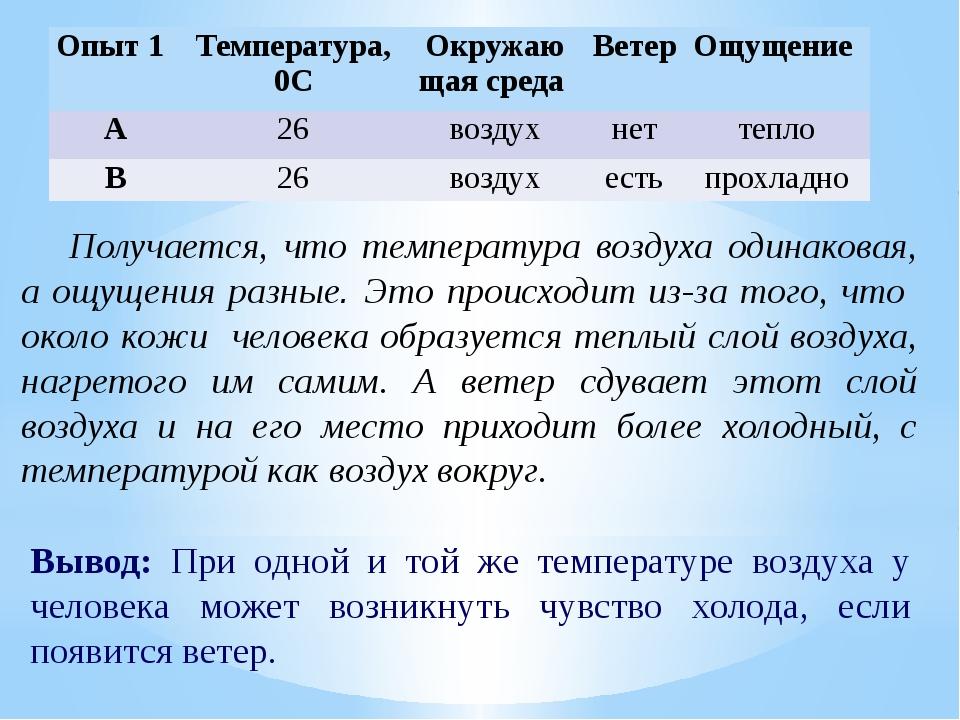 Вывод: При одной и той же температуре воздуха у человека может возникнуть чув...