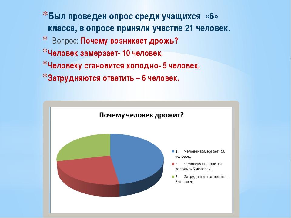 Был проведен опрос среди учащихся «6» класса, в опросе приняли участие 21 че...