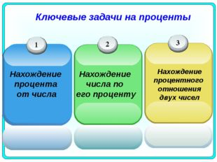 Ключевые задачи на проценты