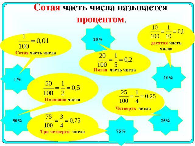 Сотая часть числа называется процентом. 1% 20% 25% 50% 75% 10%