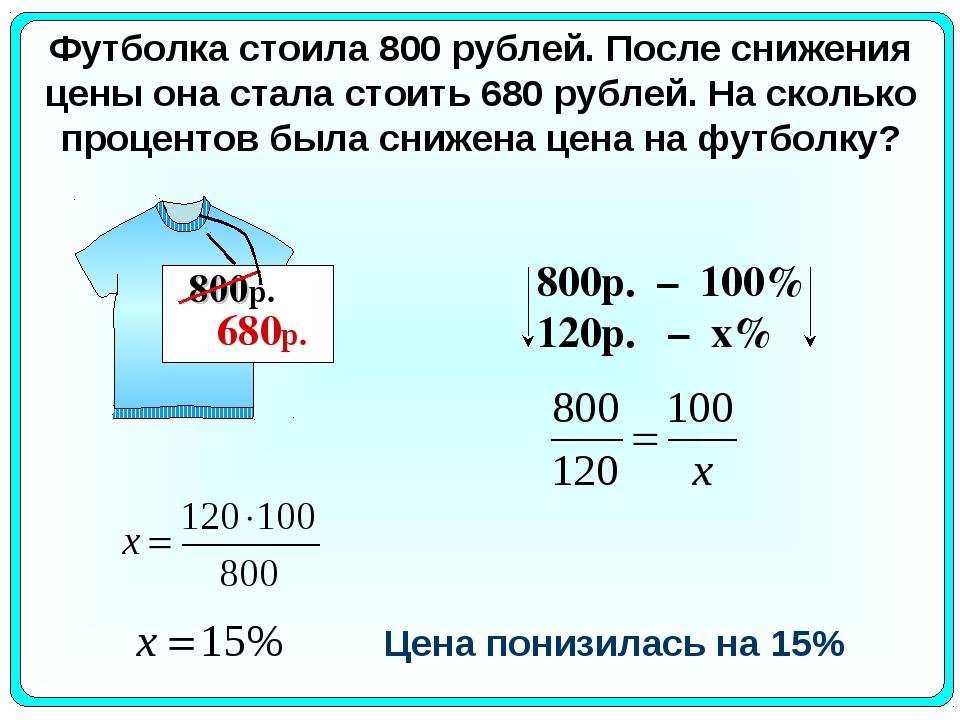 Футболка стоила800 рублей. После снижения цены она стала стоить680 рублей....