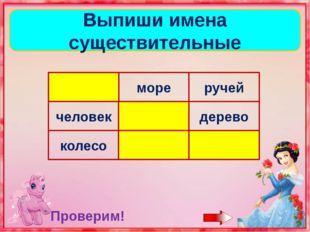 Тренажёр «Части речи» Подготовила учитель начальных классов МБОУ ООШ № 6 Митл