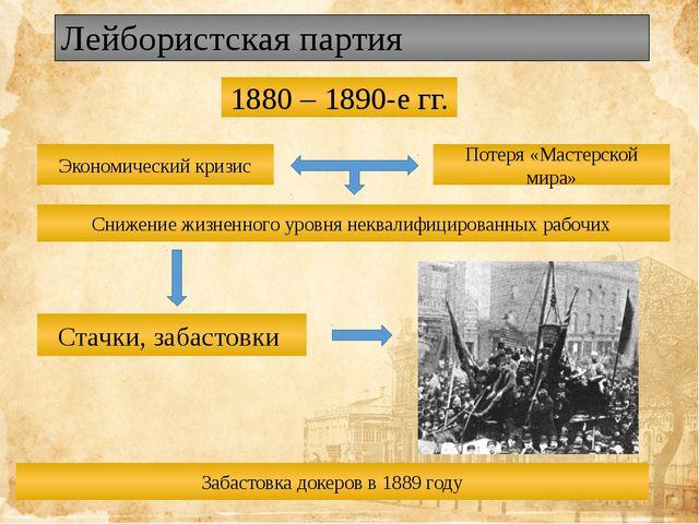 Лейбористская партия 1880 – 1890-е гг. Экономический кризис Потеря «Мастерско...