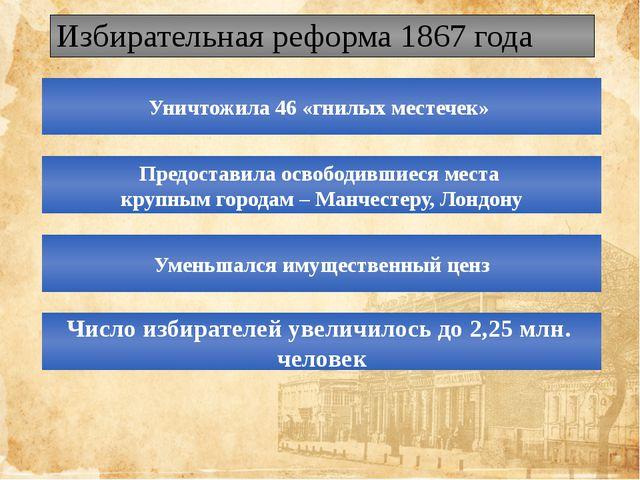 Избирательная реформа 1867 года Уничтожила 46 «гнилых местечек» Предоставила...