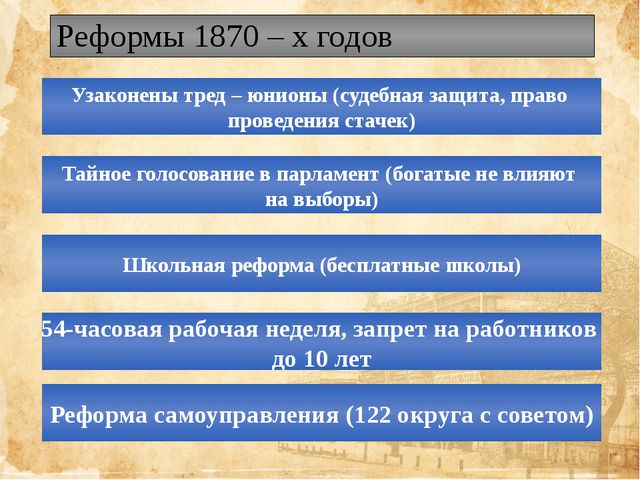 Реформы 1870 – х годов Узаконены тред – юнионы (судебная защита, право провед...