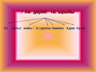 Өлеңдерінің тақырыбы Ел Халық жайы Өзі туралы Замана Адам Ерлік