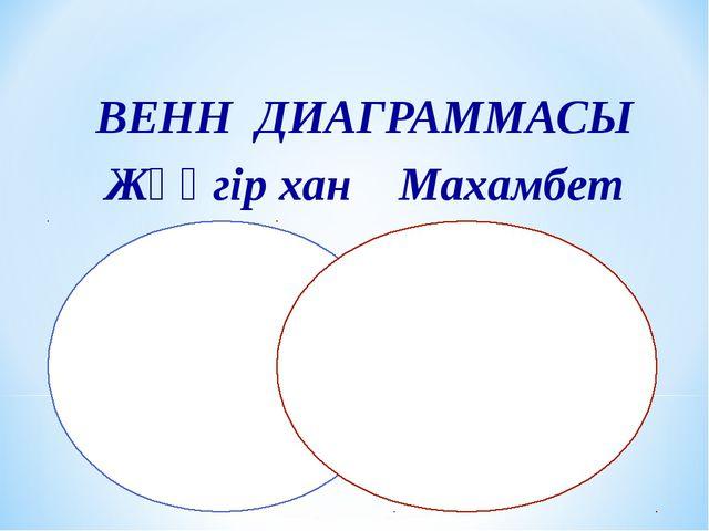 ВЕНН ДИАГРАММАСЫ Жәңгір хан Махамбет