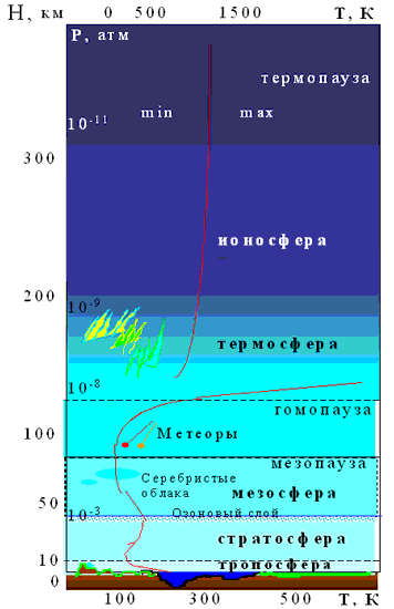 http://images.astronet.ru/pubd/2003/07/10/0001191510/images/6_03-05.gif