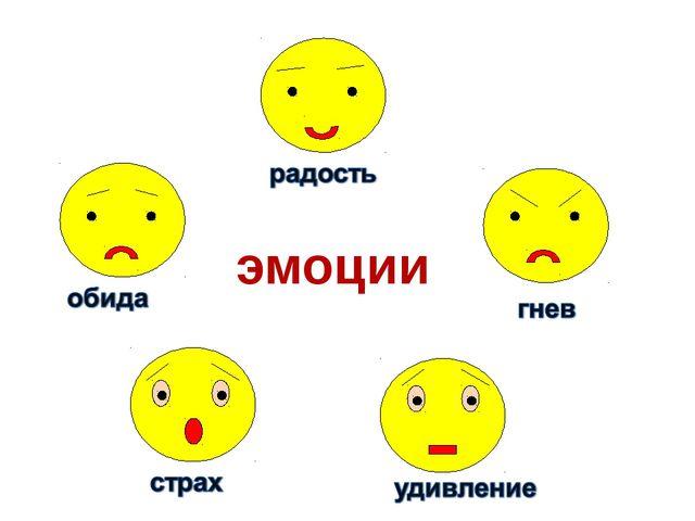 стильный образ картинка схема эмоция обиды оптимальным решением