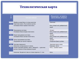 Технологическая карта № п/п Описаниеоперации Оборудование, инструменты, присп