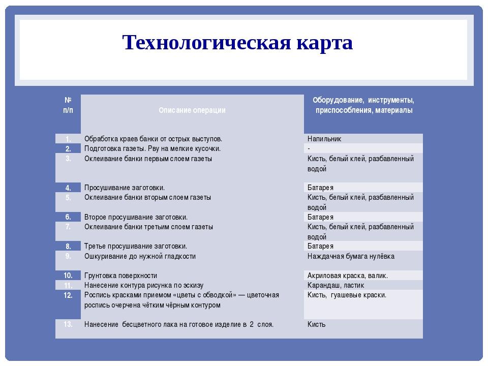 Технологическая карта № п/п Описаниеоперации Оборудование, инструменты, присп...