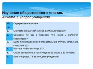 Изучение общественного мнения. Анкета 1. (опрос учащихся) № п/п Содержание в