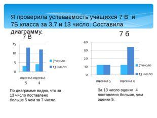 Я проверила успеваемость учащихся 7 В и 7Б класса за 3,7 и 13 число. Составил