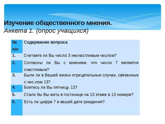Изучение общественного мнения. Анкета 1. (опрос учащихся) № п/п Содержание в...
