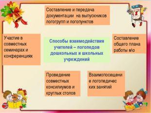 Способы взаимодействия учителей – логопедов дошкольных и школьных учреждений