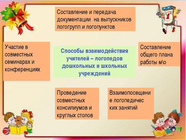 Способы взаимодействия учителей – логопедов дошкольных и школьных учреждений...