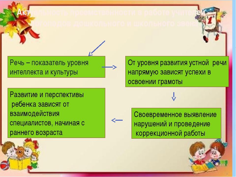Актуальность преемственности в работе учителей – логопедов дошкольного и школ...