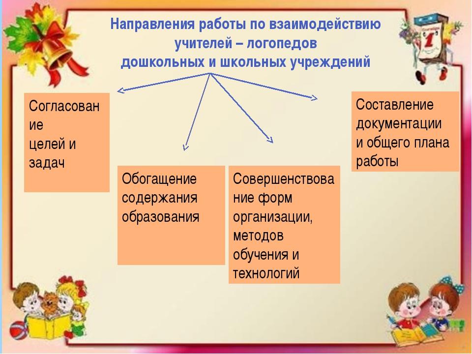 Направления работы по взаимодействию учителей – логопедов дошкольных и школь...