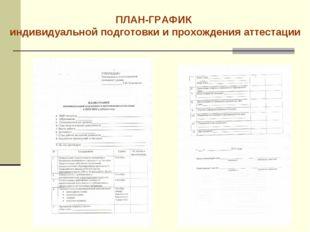 ПЛАН-ГРАФИК индивидуальной подготовки и прохождения аттестации
