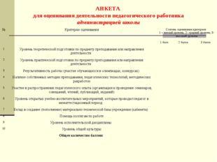 АНКЕТА для оценивания деятельности педагогического работника администрацией ш
