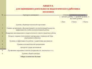 АНКЕТА для оценивания деятельности педагогического работника коллегами №Крит