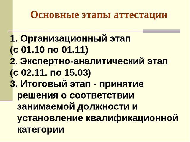 Основные этапы аттестации Организационный этап (с 01.10 по 01.11) 2. Экспертн...