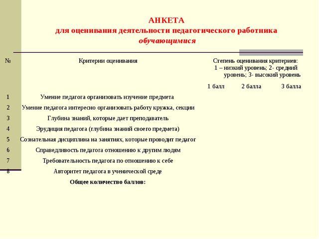 АНКЕТА для оценивания деятельности педагогического работника обучающимися №К...