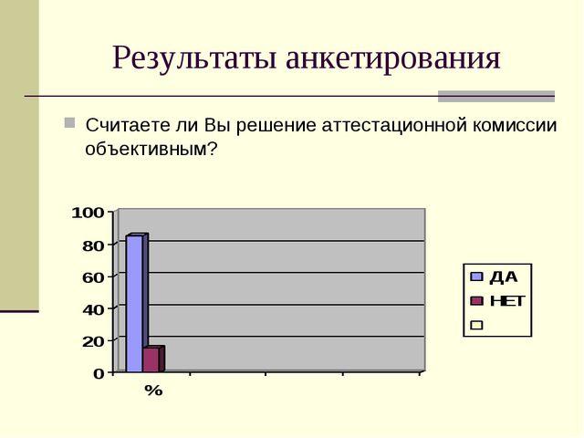 Результаты анкетирования Считаете ли Вы решение аттестационной комиссии объек...