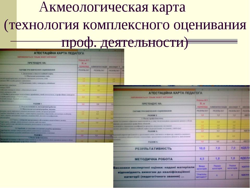 Акмеологическая карта (технология комплексного оценивания проф. деятельности)