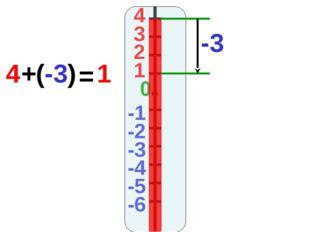 4 3 2 1 -1 0 -2 -3 -4 -5 -6 -3 4 (-3) + = 1