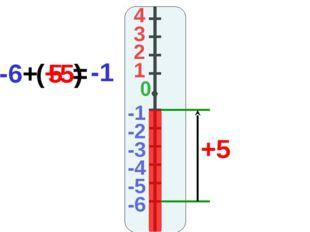 4 3 2 1 -1 0 -2 -3 -4 -5 -6 +5 -6 + (+5) = -1 5