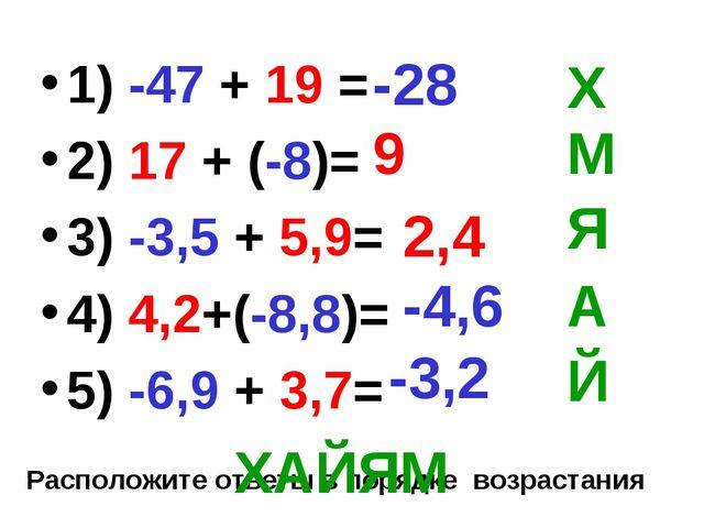 1) -47 + 19 = 2) 17 + (-8)= 3) -3,5 + 5,9= 4) 4,2+(-8,8)= 5) -6,9 + 3,7= -28...