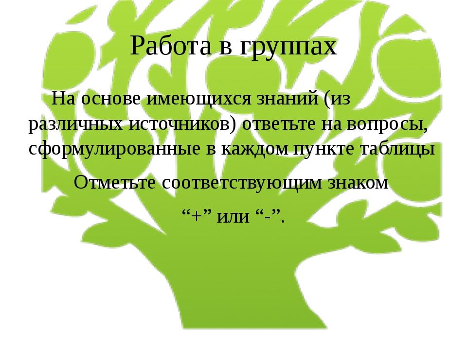 Работа в группах На основе имеющихся знаний (из различных источников) ответьт...