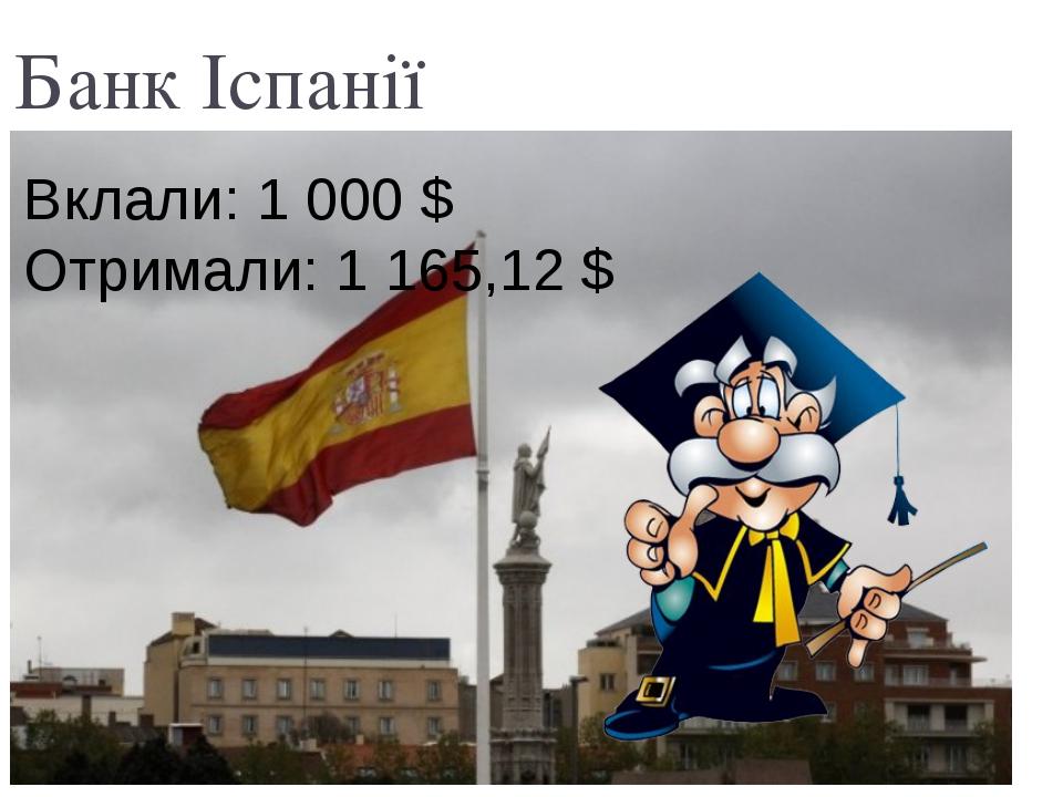 Банк Іспанії Вклали: 1 000 $ Отримали: 1 165,12 $