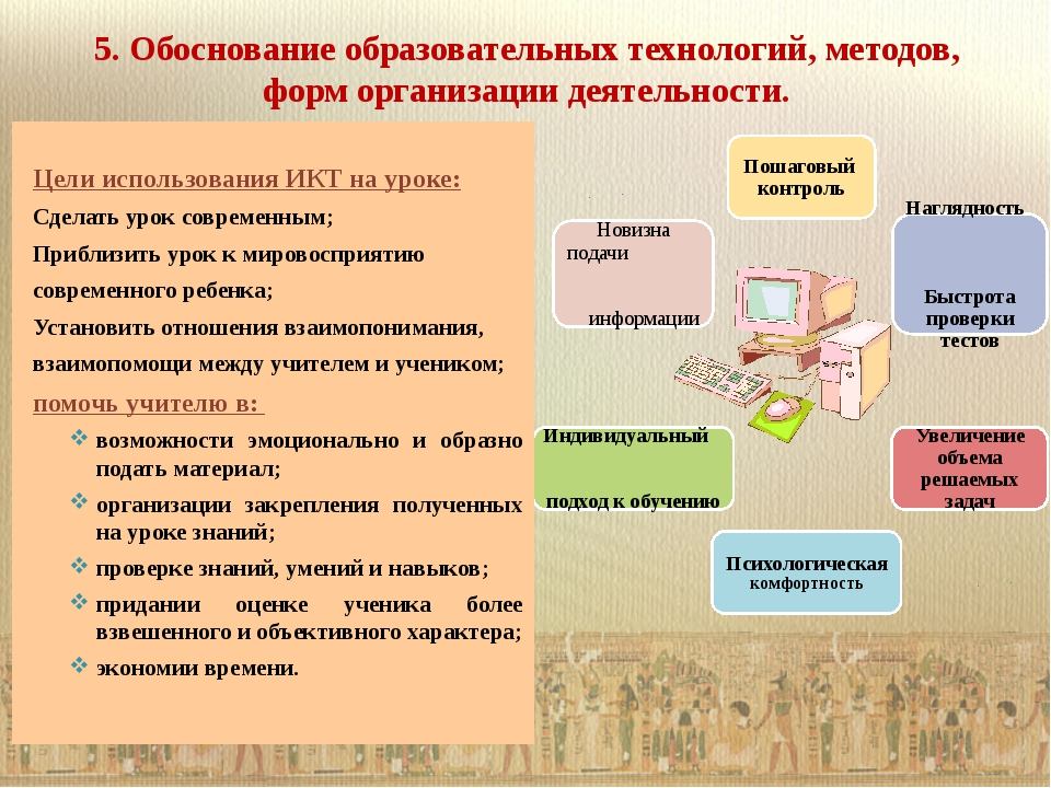 5. Обоснование образовательных технологий, методов, форм организации деятельн...
