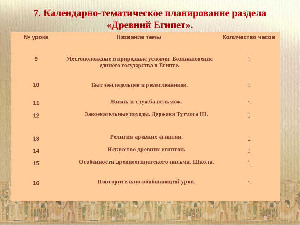 7. Календарно-тематическое планирование раздела «Древний Египет». № урока Наз...