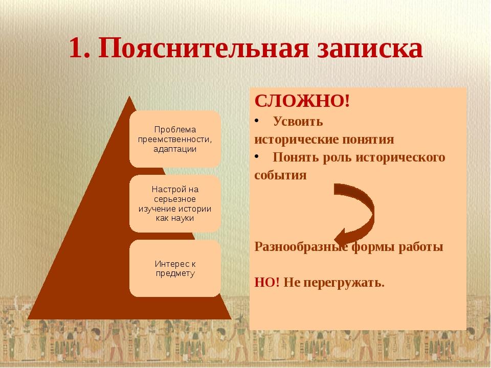 1. Пояснительная записка СЛОЖНО! Усвоить исторические понятия Понять роль ист...