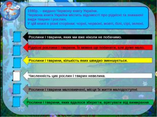 1980р. – видано Червону книгу України. Червона книга України містить відомост