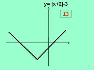 * у= |x+2|-3 13