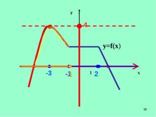 * 1 х у у=f(х) 4 -1 2 -3 -1