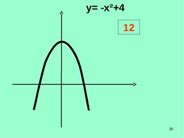 * у= -х²+4 12   ...