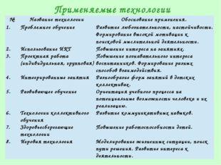 Применяемые технологии № Названиетехнологии Обоснование применения. 1. Пробле