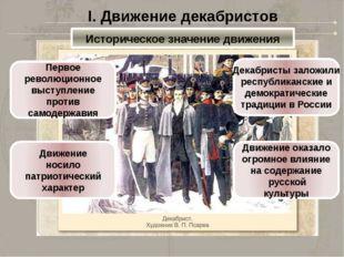 I. Движение декабристов Историческое значение движения Первое революционное в