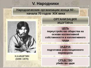 V. Народники Народнические организации конца 60 - начала 70 годов XIX века Н.