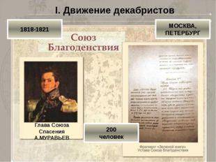 I. Движение декабристов 1818-1821 МОСКВА, ПЕТЕРБУРГ 200 человек Глава Союза С