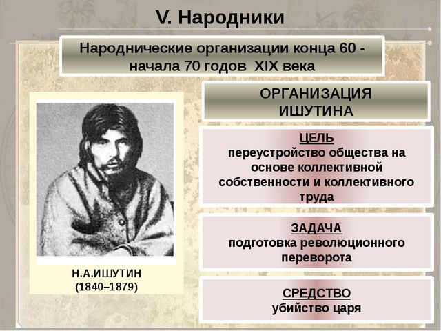 V. Народники Народнические организации конца 60 - начала 70 годов XIX века Н....