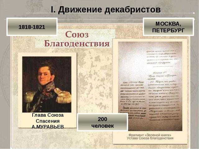 I. Движение декабристов 1818-1821 МОСКВА, ПЕТЕРБУРГ 200 человек Глава Союза С...