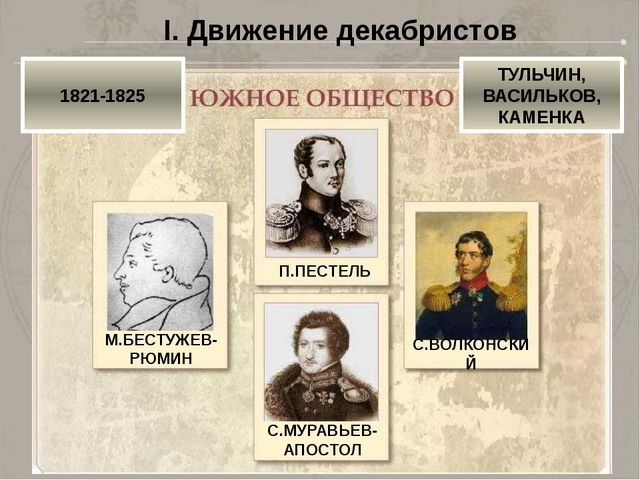 I. Движение декабристов 1821-1825 ТУЛЬЧИН, ВАСИЛЬКОВ, КАМЕНКА П.ПЕСТЕЛЬ С.ВОЛ...