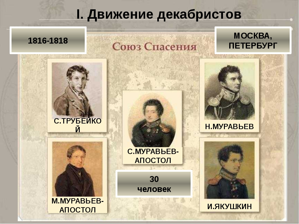 I. Движение декабристов 1816-1818 МОСКВА, ПЕТЕРБУРГ 30 человек С.ТРУБЕЙКОЙ С....
