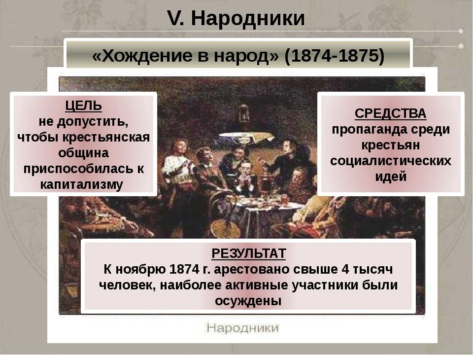 V. Народники «Хождение в народ» (1874-1875) ЦЕЛЬ не допустить, чтобы крестьян...